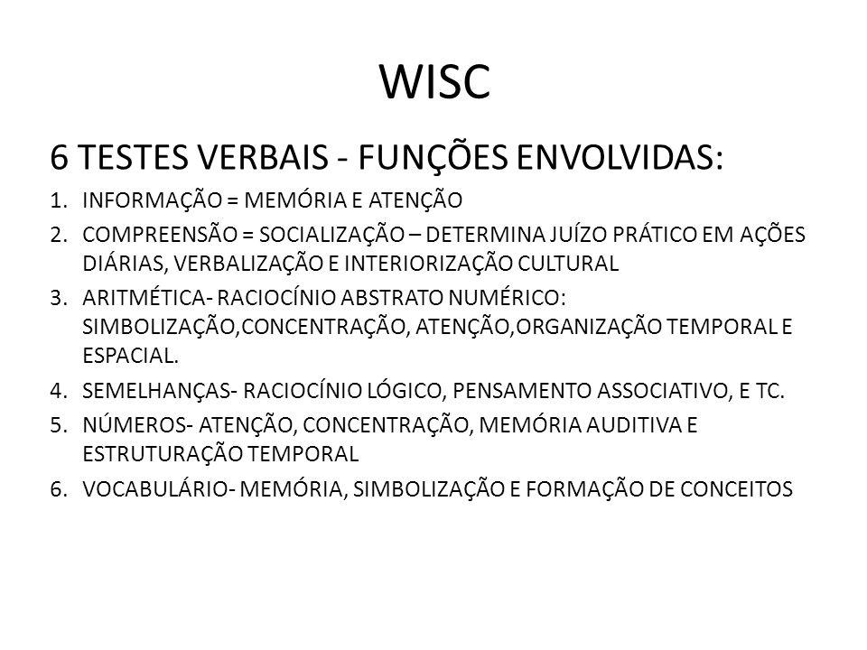 WISC 6 TESTES VERBAIS - FUNÇÕES ENVOLVIDAS:
