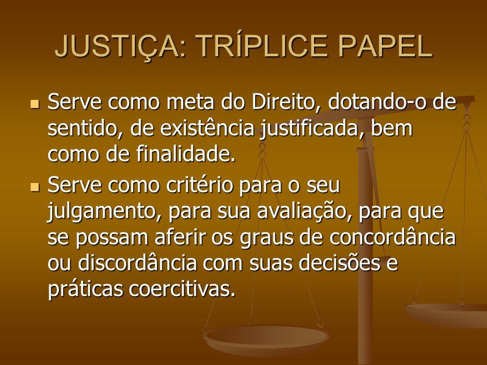 JUSTIÇA: TRÍPLICE PAPEL