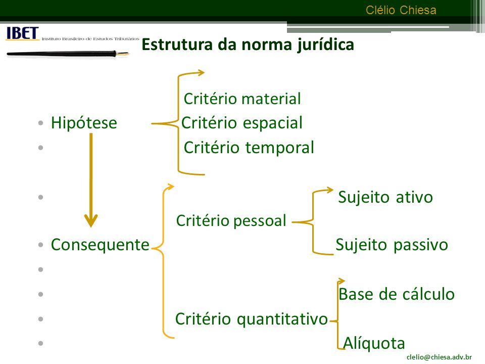 Estrutura da norma jurídica
