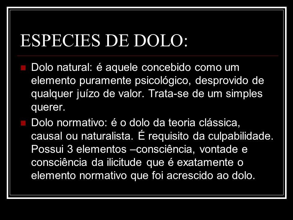ESPECIES DE DOLO: