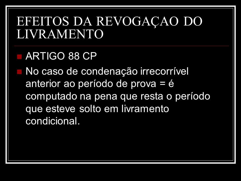 EFEITOS DA REVOGAÇAO DO LIVRAMENTO