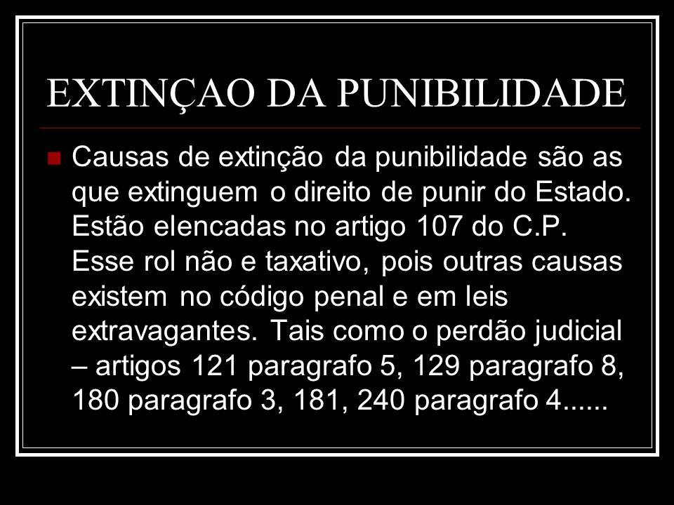 EXTINÇAO DA PUNIBILIDADE