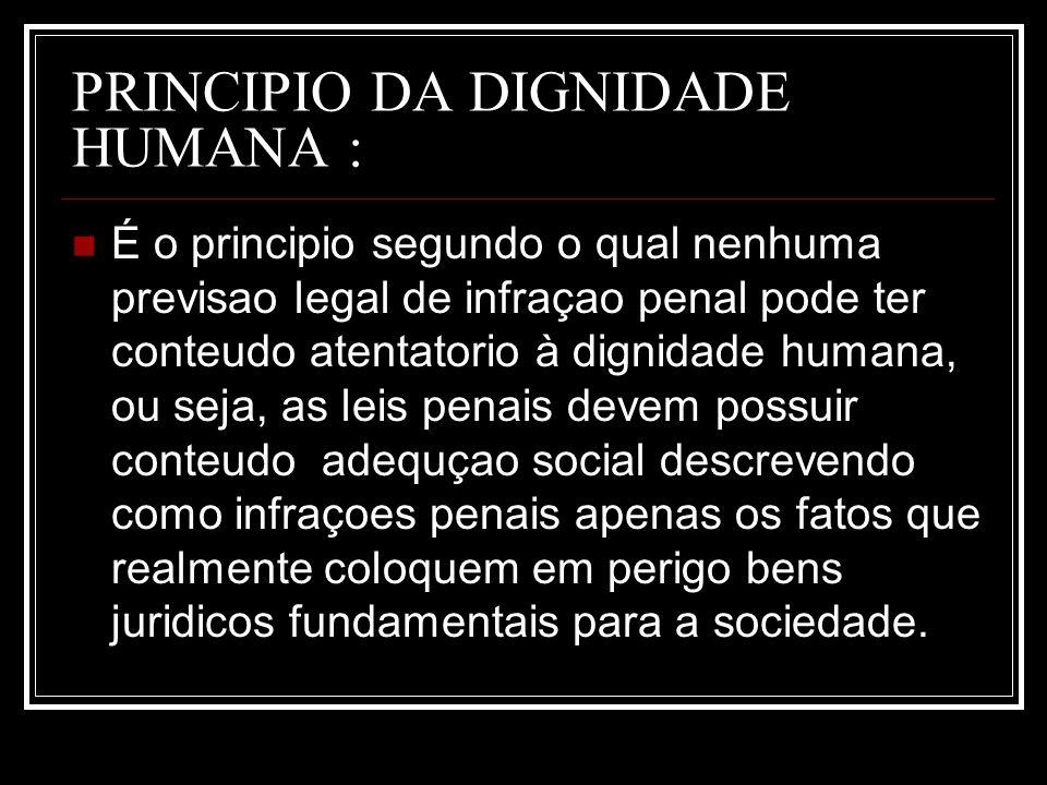 PRINCIPIO DA DIGNIDADE HUMANA :