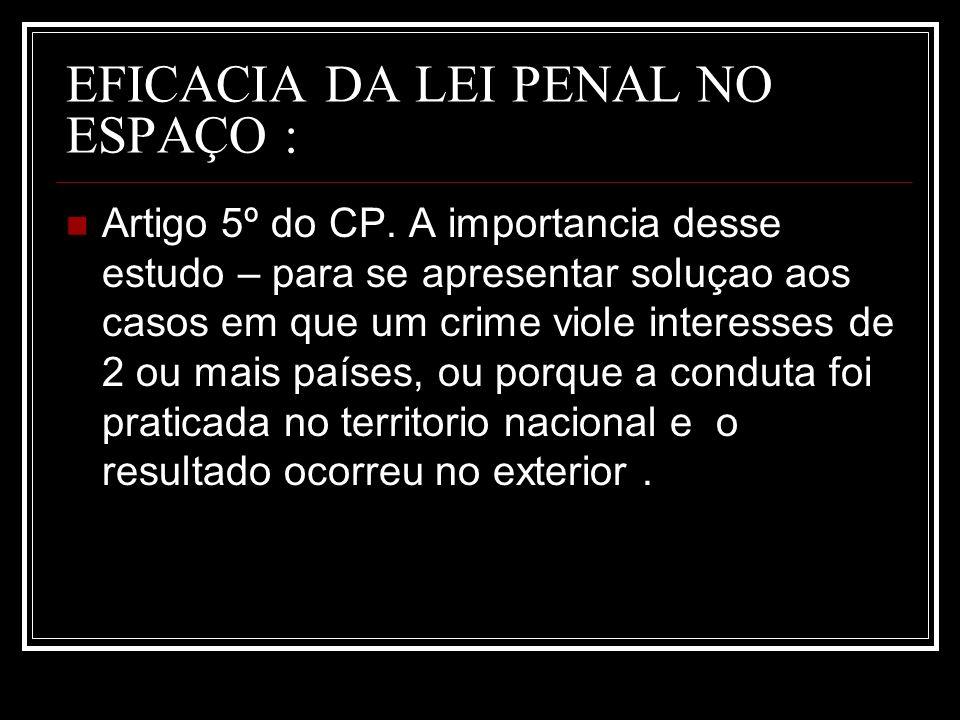 EFICACIA DA LEI PENAL NO ESPAÇO :