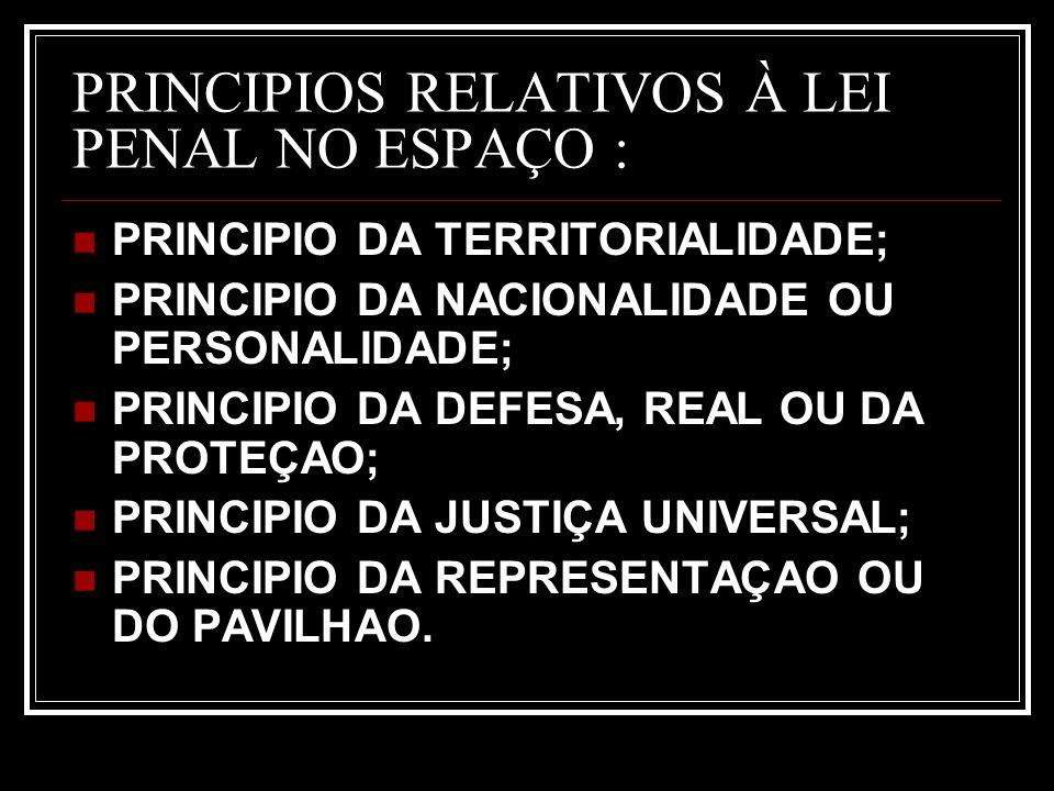 PRINCIPIOS RELATIVOS À LEI PENAL NO ESPAÇO :