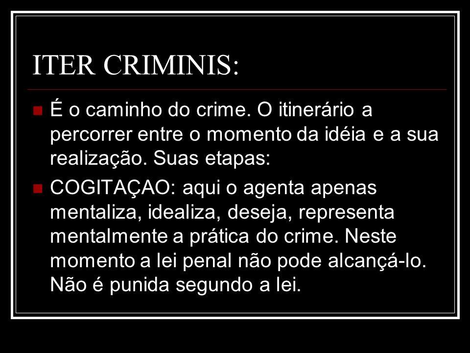 ITER CRIMINIS:É o caminho do crime. O itinerário a percorrer entre o momento da idéia e a sua realização. Suas etapas: