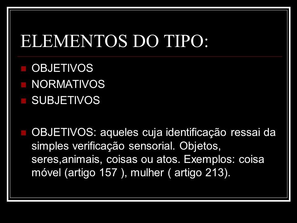 ELEMENTOS DO TIPO: OBJETIVOS NORMATIVOS SUBJETIVOS