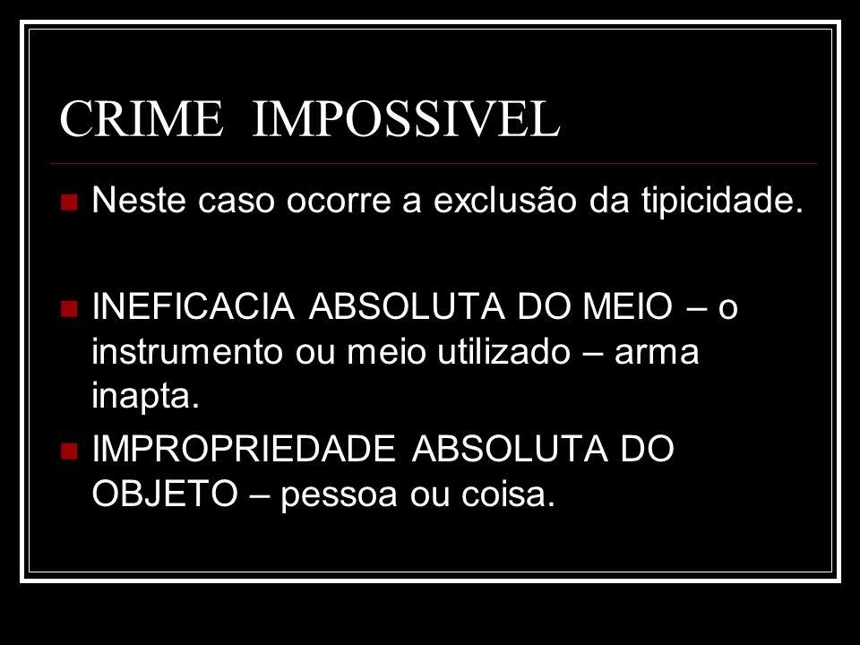 CRIME IMPOSSIVEL Neste caso ocorre a exclusão da tipicidade.