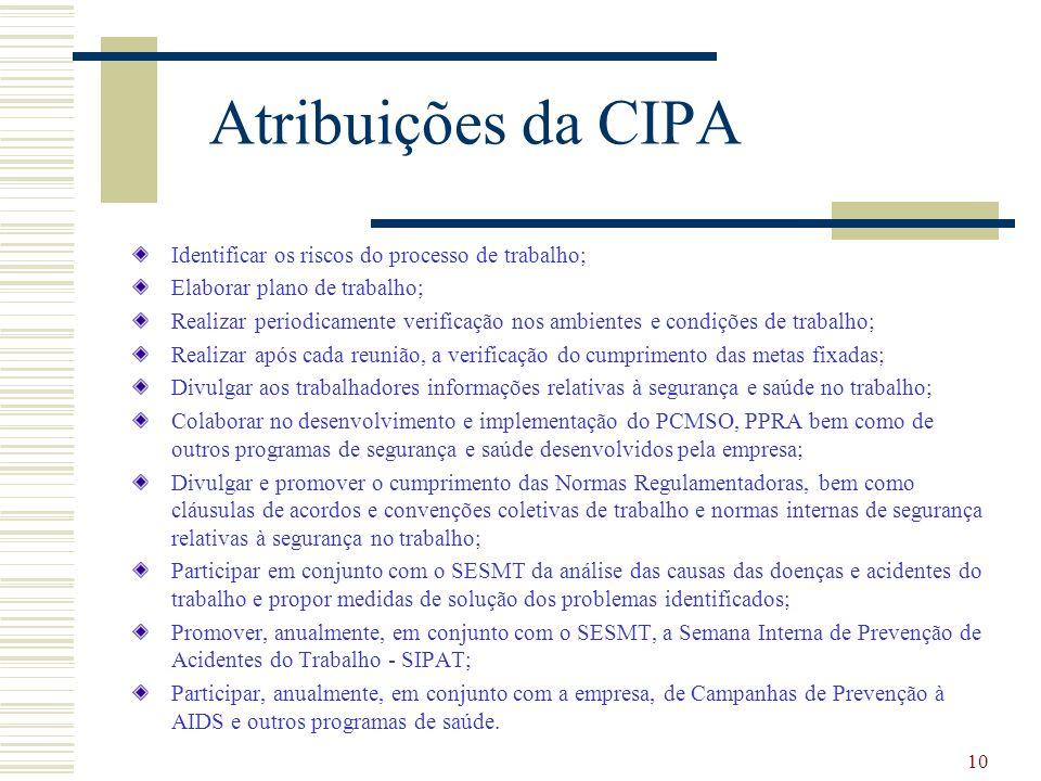Atribuições da CIPA Identificar os riscos do processo de trabalho;