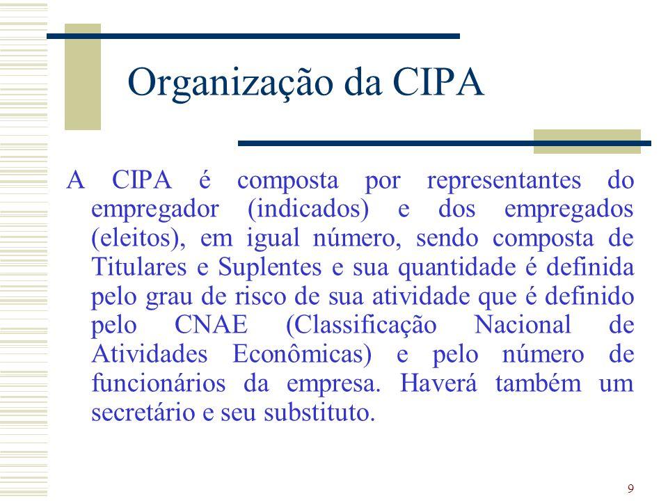 Organização da CIPA
