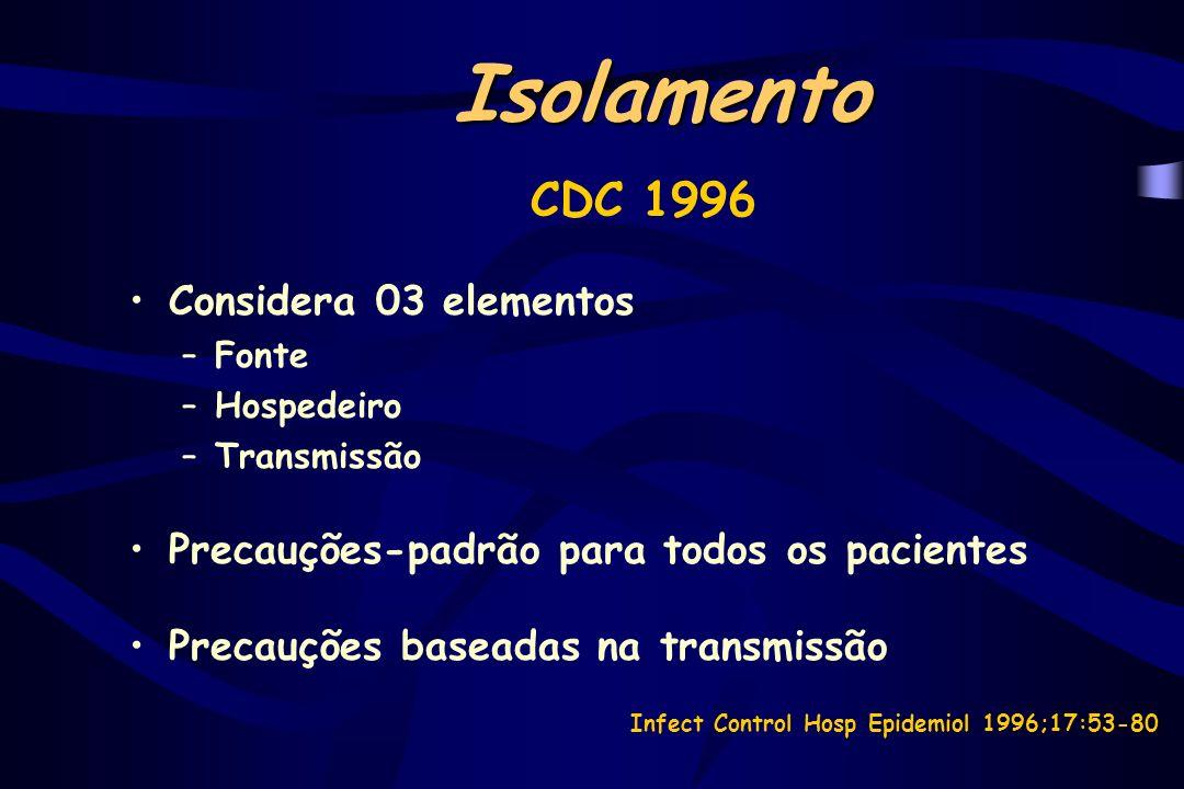 Isolamento CDC 1996 Considera 03 elementos