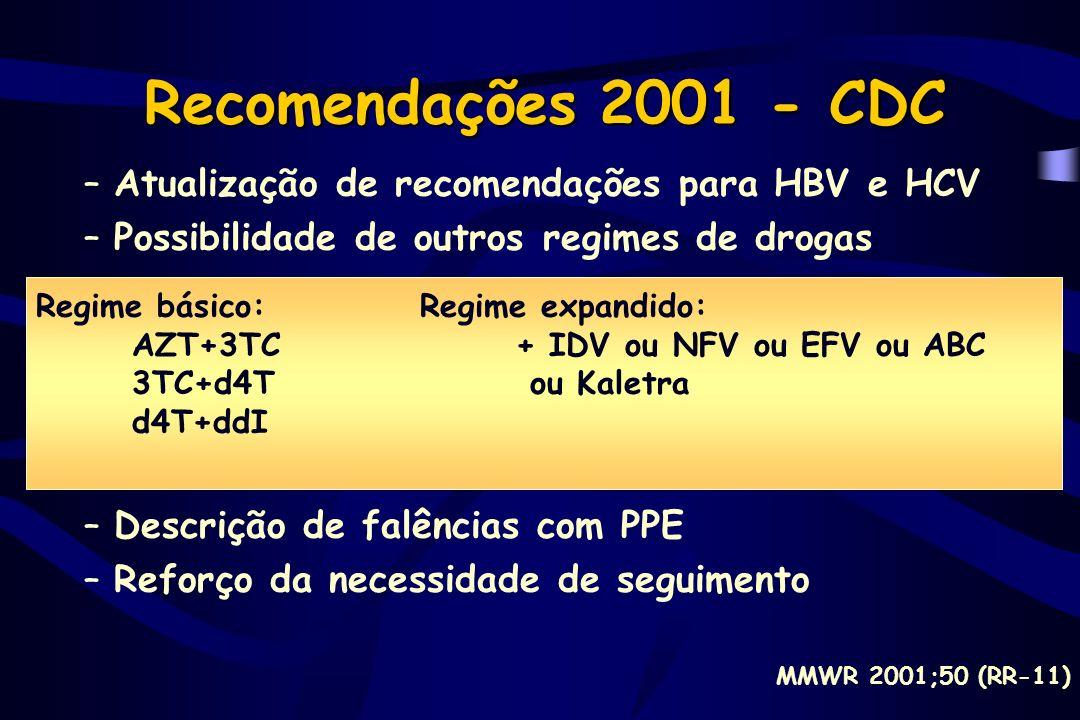 Recomendações 2001 - CDC Atualização de recomendações para HBV e HCV