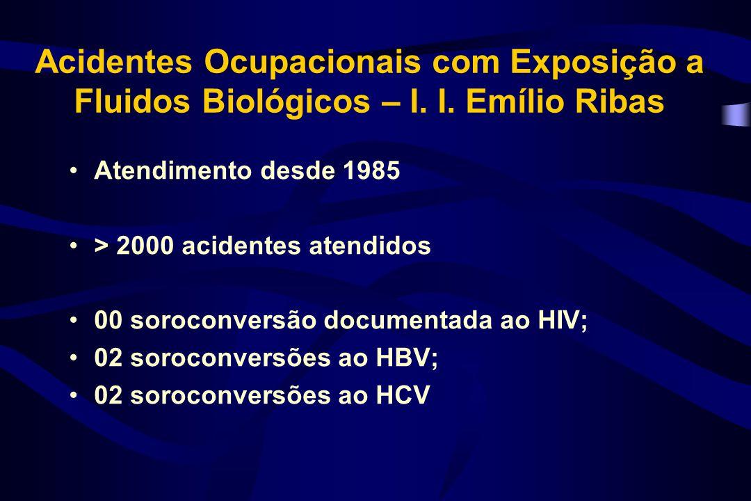 Acidentes Ocupacionais com Exposição a Fluidos Biológicos – I. I