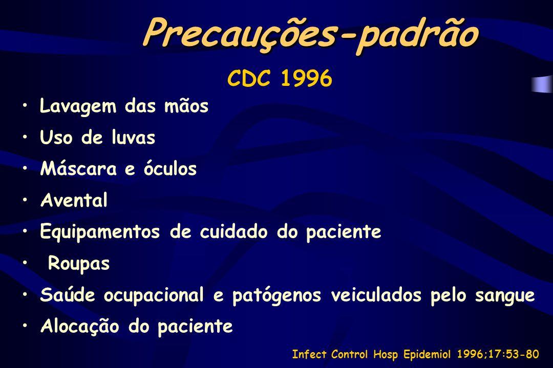 Precauções-padrão CDC 1996 Lavagem das mãos Uso de luvas