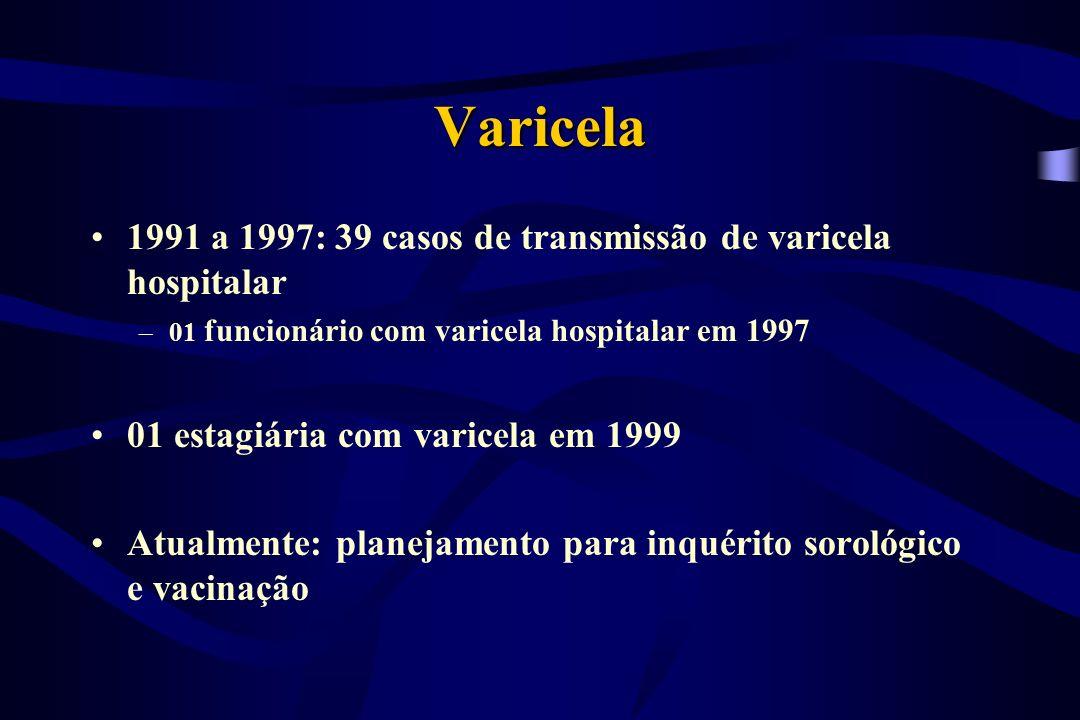 Varicela 1991 a 1997: 39 casos de transmissão de varicela hospitalar