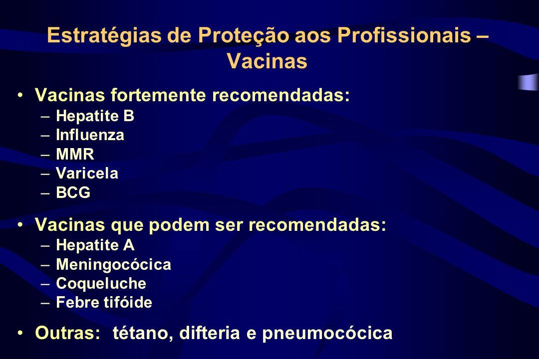 Estratégias de Proteção aos Profissionais – Vacinas