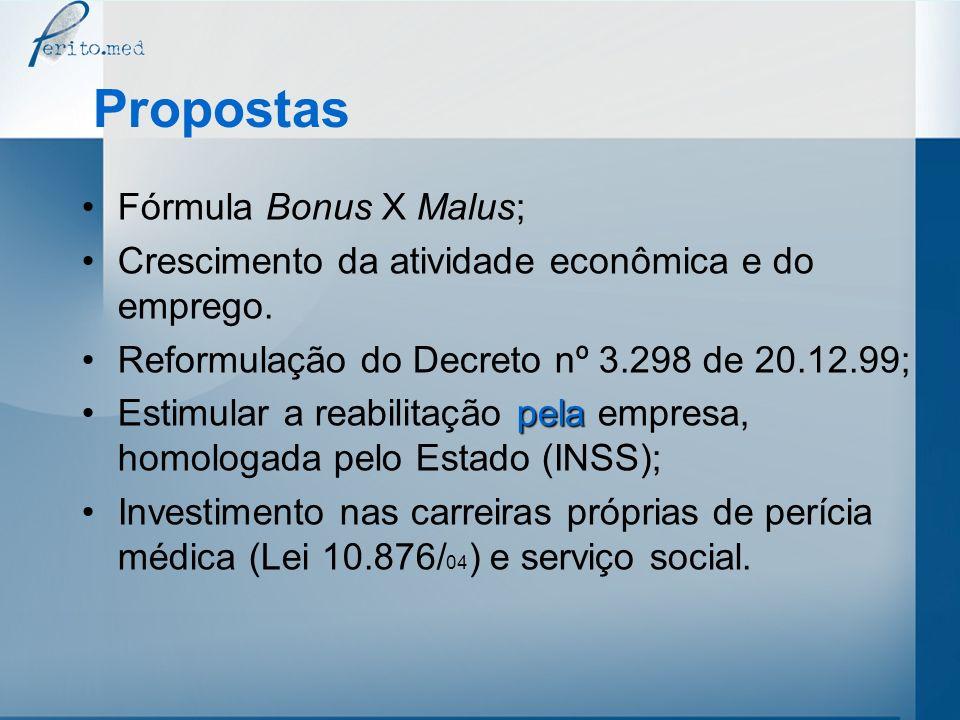 Propostas Fórmula Bonus X Malus;