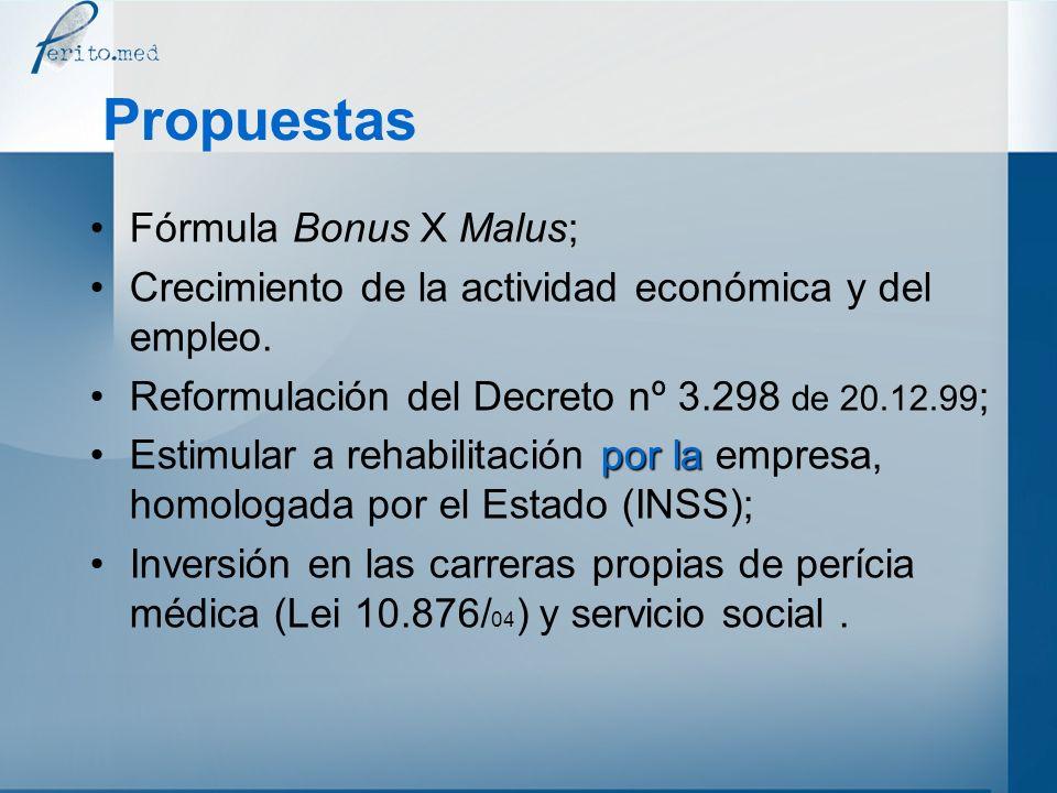 Propuestas Fórmula Bonus X Malus;