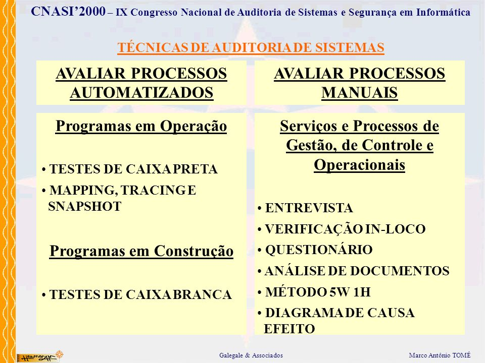 AVALIAR PROCESSOS AUTOMATIZADOS AVALIAR PROCESSOS MANUAIS