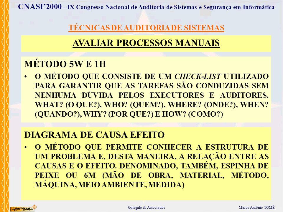 TÉCNICAS DE AUDITORIA DE SISTEMAS AVALIAR PROCESSOS MANUAIS