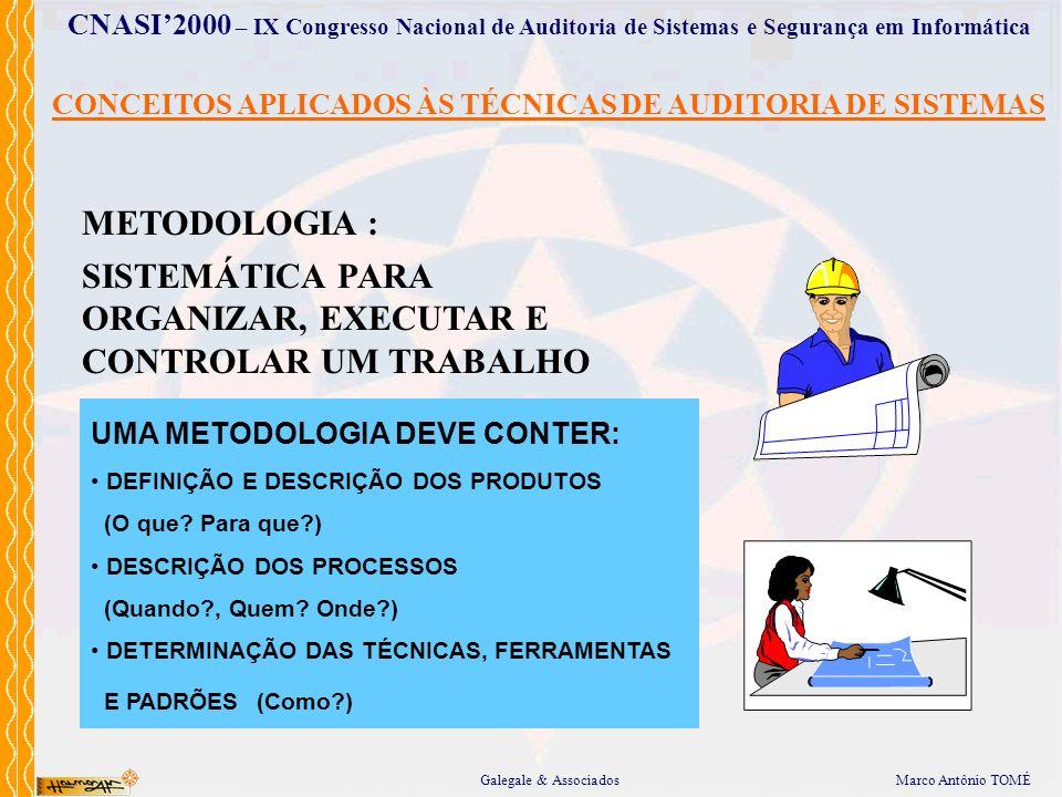 CONCEITOS APLICADOS ÀS TÉCNICAS DE AUDITORIA DE SISTEMAS