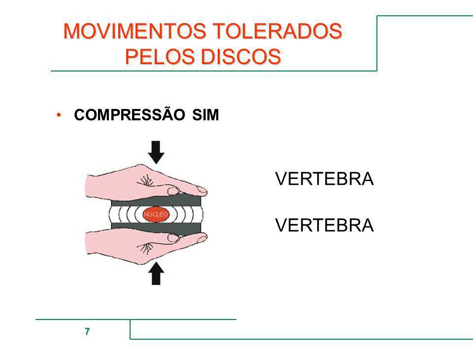 MOVIMENTOS TOLERADOS PELOS DISCOS