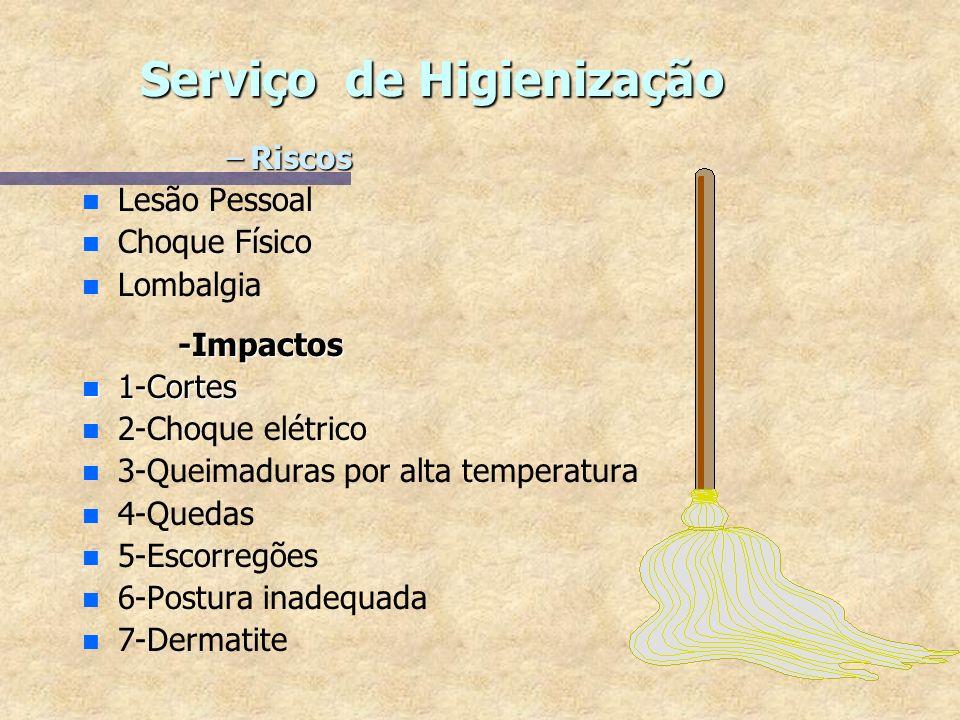 Serviço de Higienização