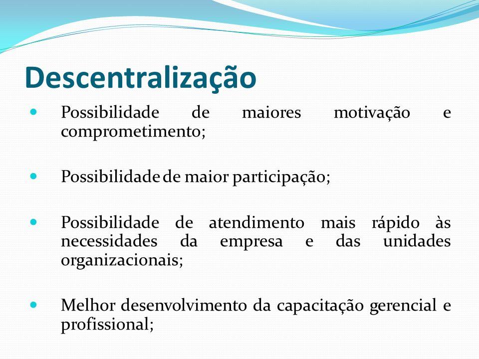 Descentralização Possibilidade de maiores motivação e comprometimento;