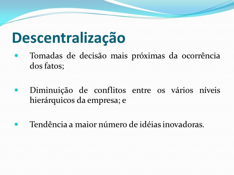 Descentralização Tomadas de decisão mais próximas da ocorrência dos fatos; Diminuição de conflitos entre os vários níveis hierárquicos da empresa; e.