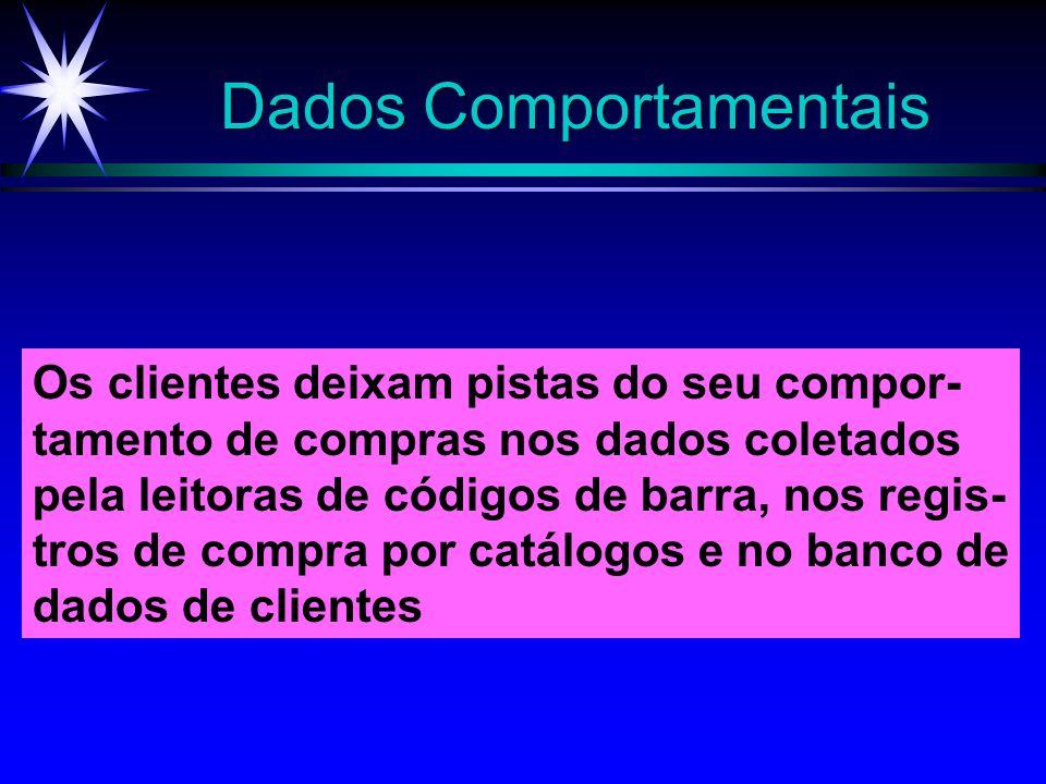 Dados Comportamentais