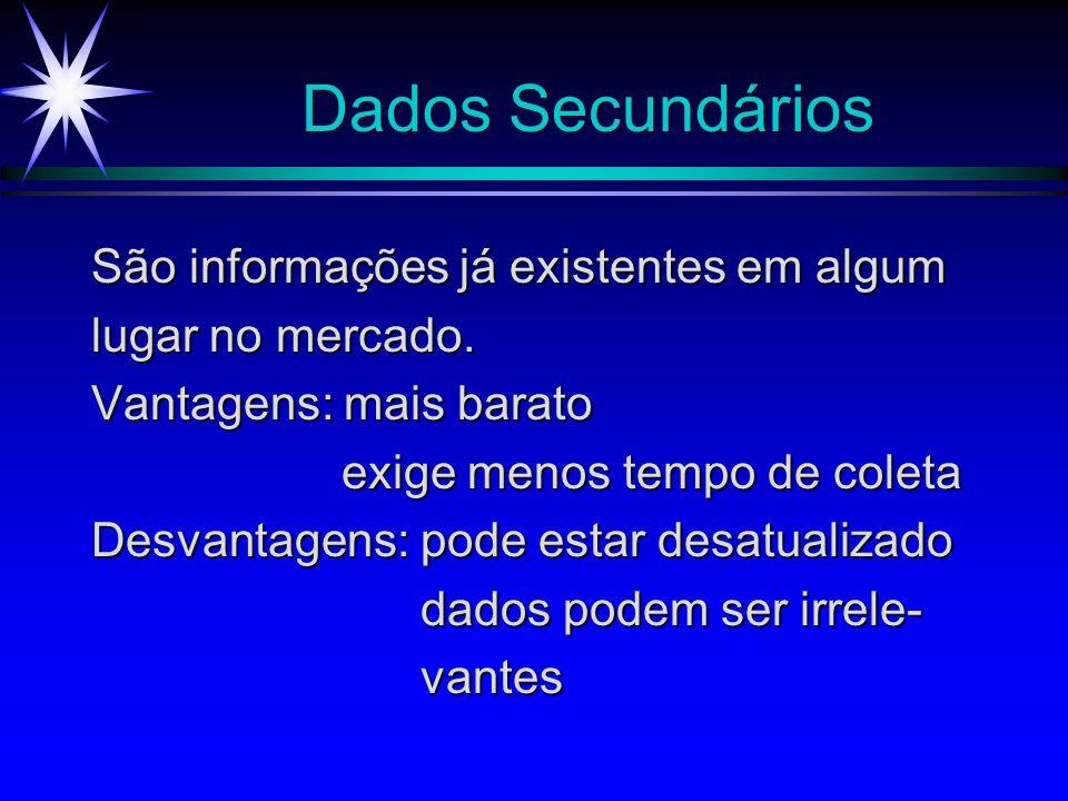 Dados Secundários São informações já existentes em algum