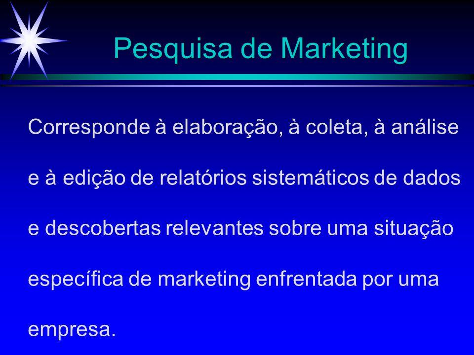 Pesquisa de Marketing Corresponde à elaboração, à coleta, à análise