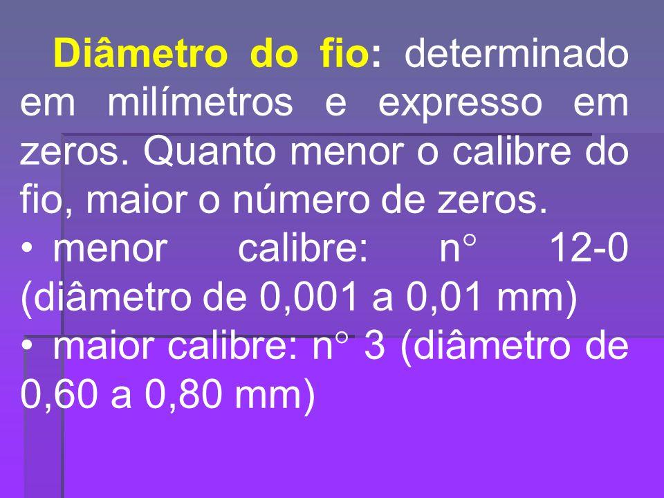 Diâmetro do fio: determinado em milímetros e expresso em zeros