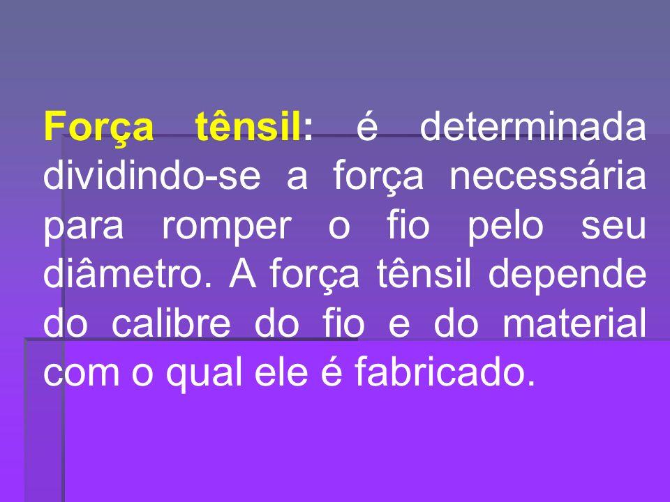 Força tênsil: é determinada dividindo-se a força necessária para romper o fio pelo seu diâmetro.