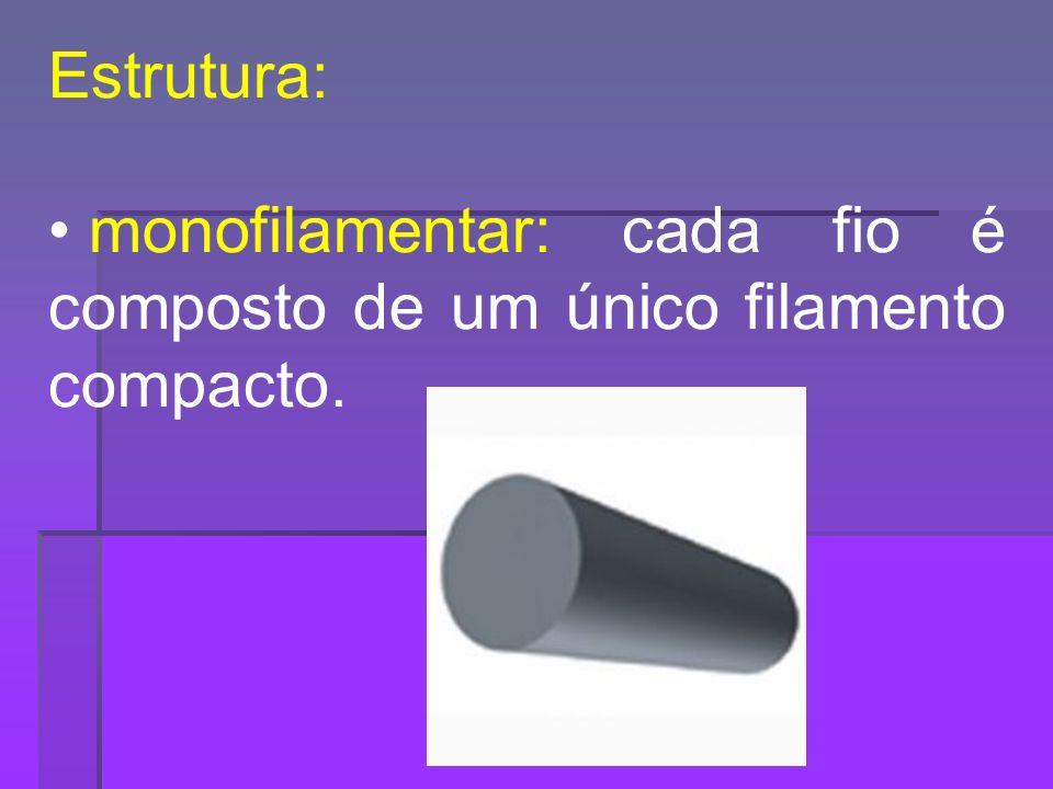Estrutura: monofilamentar: cada fio é composto de um único filamento compacto.