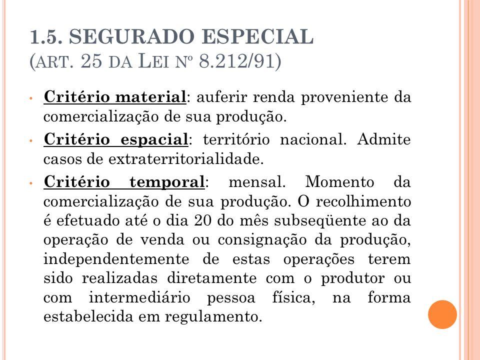 1.5. SEGURADO ESPECIAL (art. 25 da Lei nº 8.212/91)