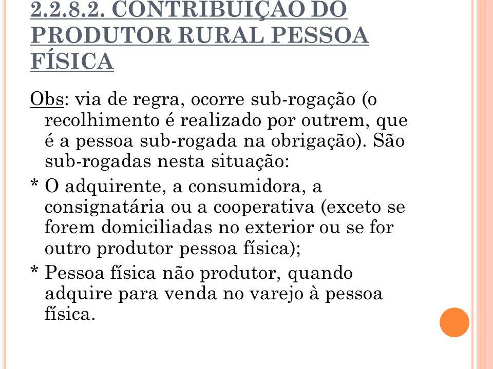 2.2.8.2. CONTRIBUIÇÃO DO PRODUTOR RURAL PESSOA FÍSICA