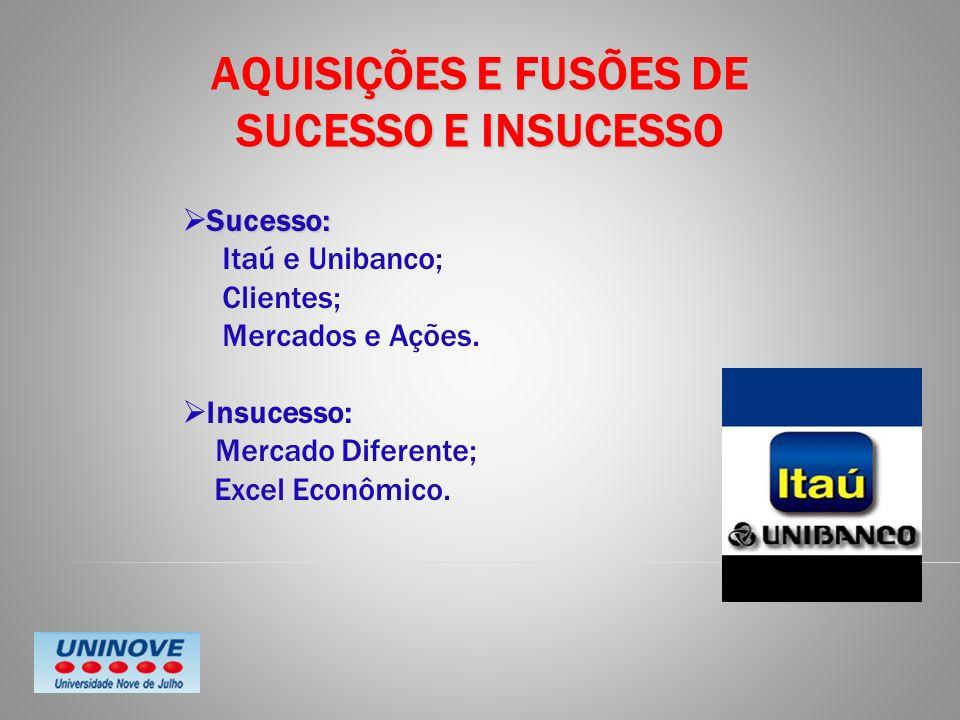 AQUISIÇÕES E FUSÕES DE SUCESSO E INSUCESSO