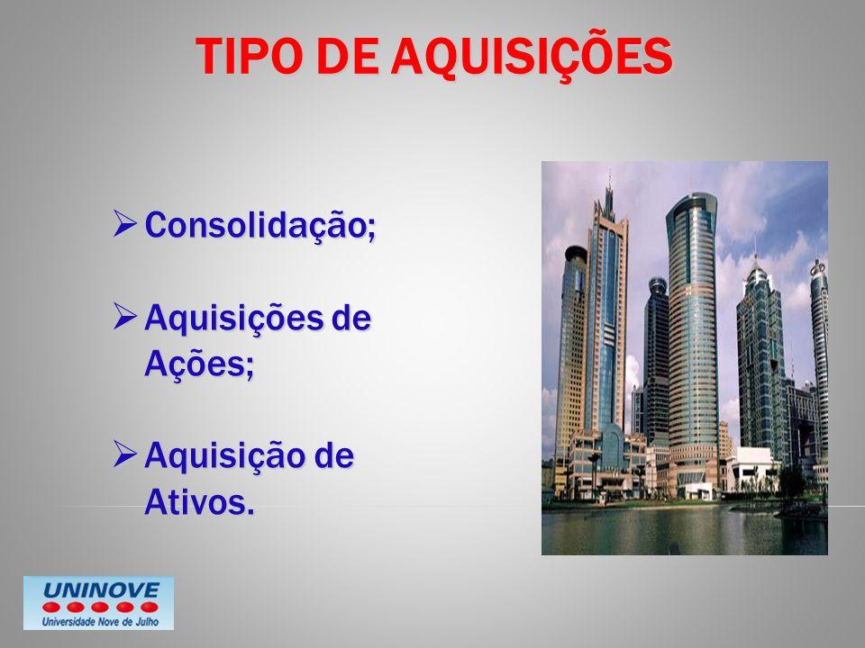 TIPO DE AQUISIÇÕES Consolidação; Aquisições de Ações;