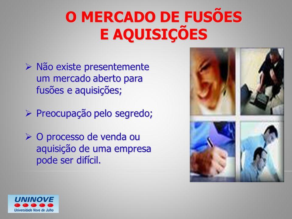 O MERCADO DE FUSÕES E AQUISIÇÕES
