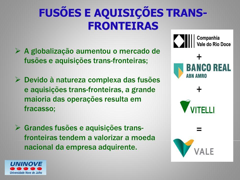 FUSÕES E AQUISIÇÕES TRANS-FRONTEIRAS