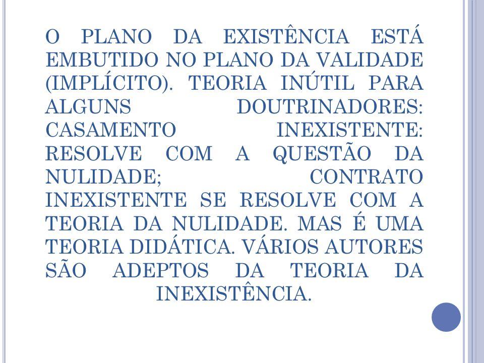 O PLANO DA EXISTÊNCIA ESTÁ EMBUTIDO NO PLANO DA VALIDADE (IMPLÍCITO)