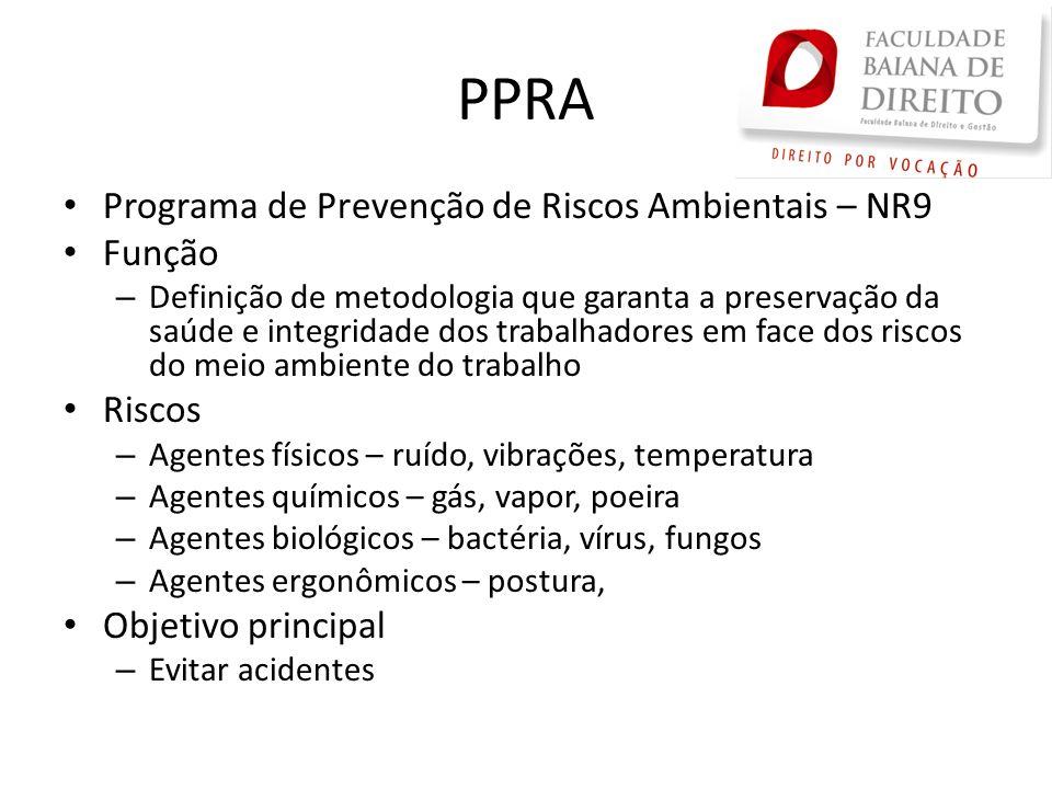 PPRA Programa de Prevenção de Riscos Ambientais – NR9 Função Riscos
