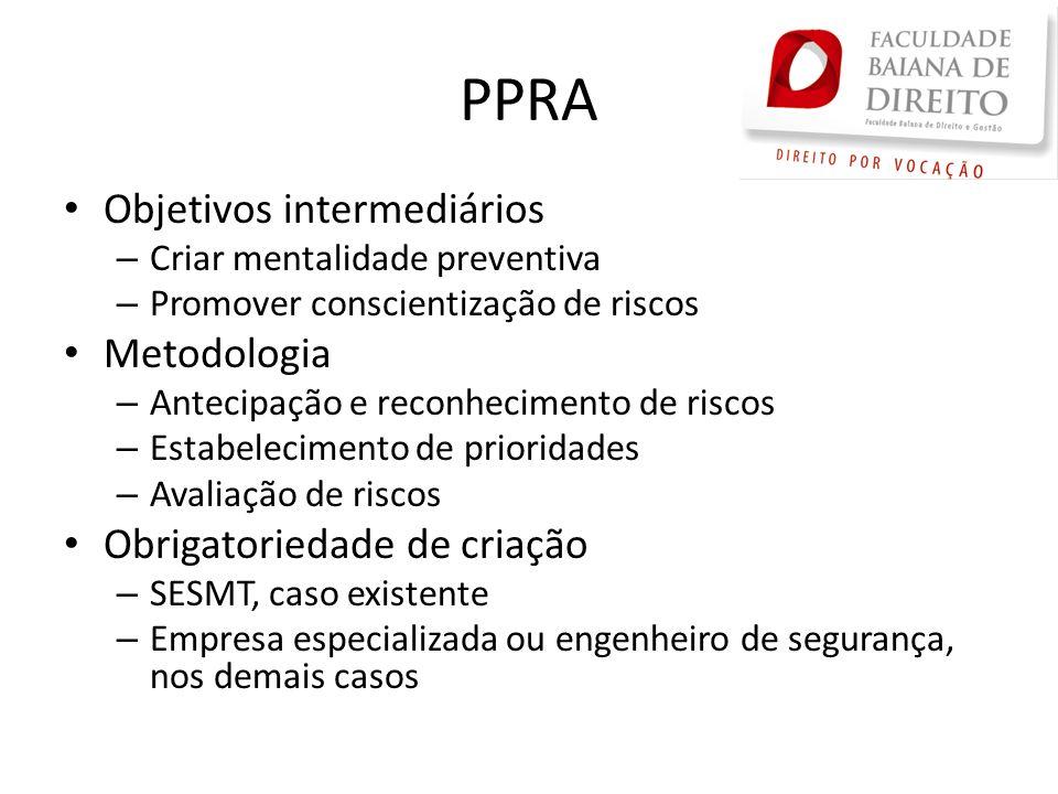 PPRA Objetivos intermediários Metodologia Obrigatoriedade de criação