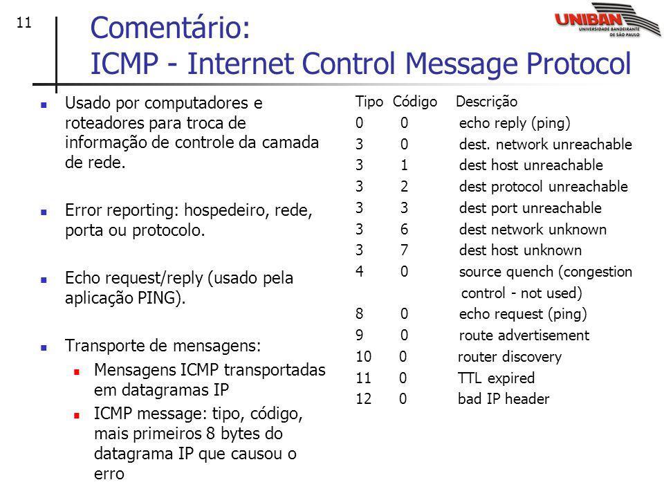 Comentário: ICMP - Internet Control Message Protocol