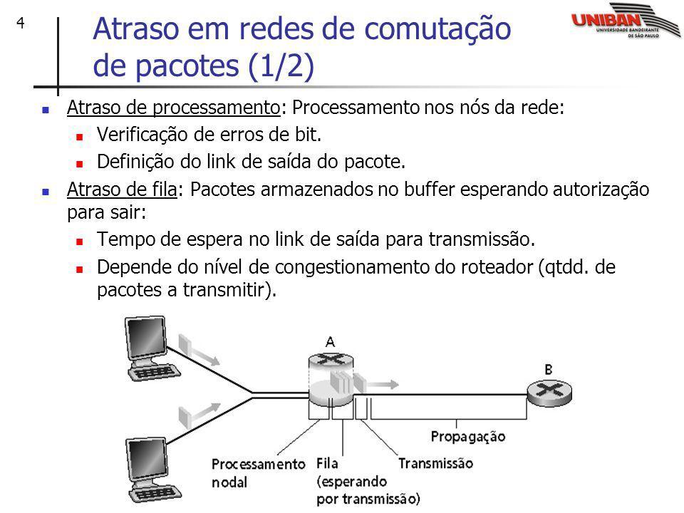 Atraso em redes de comutação de pacotes (1/2)