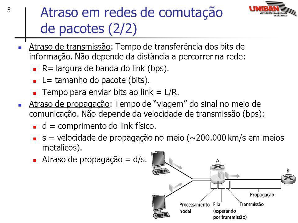 Atraso em redes de comutação de pacotes (2/2)