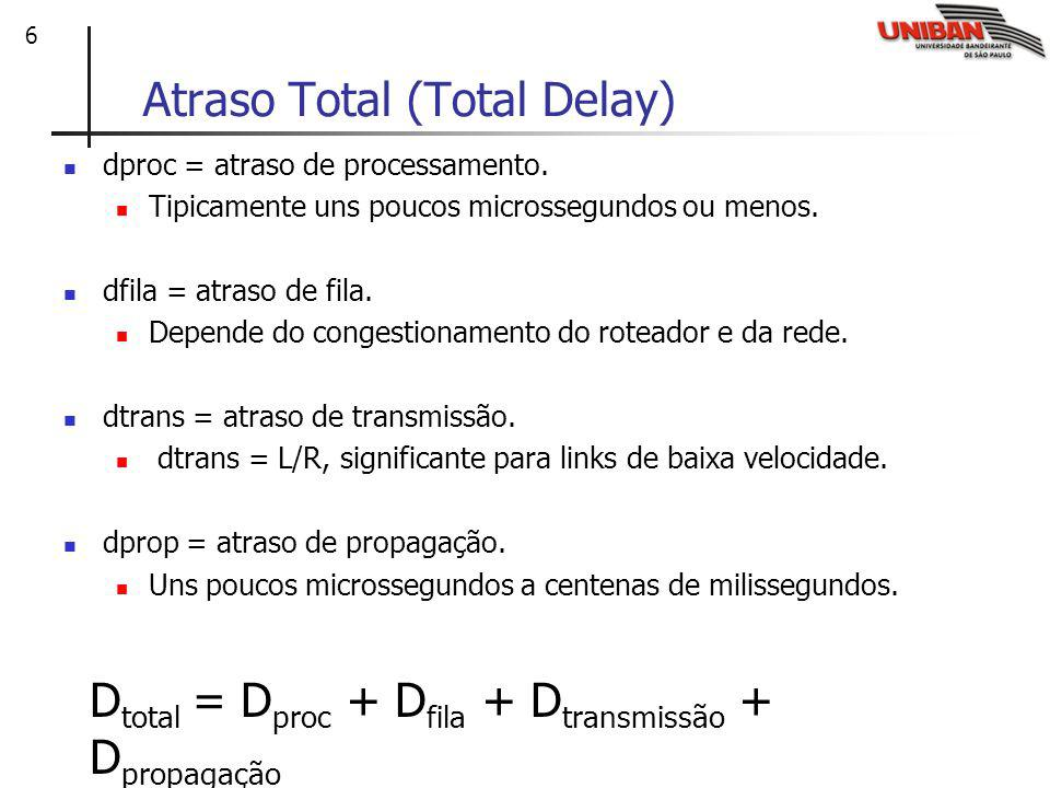 Atraso Total (Total Delay)