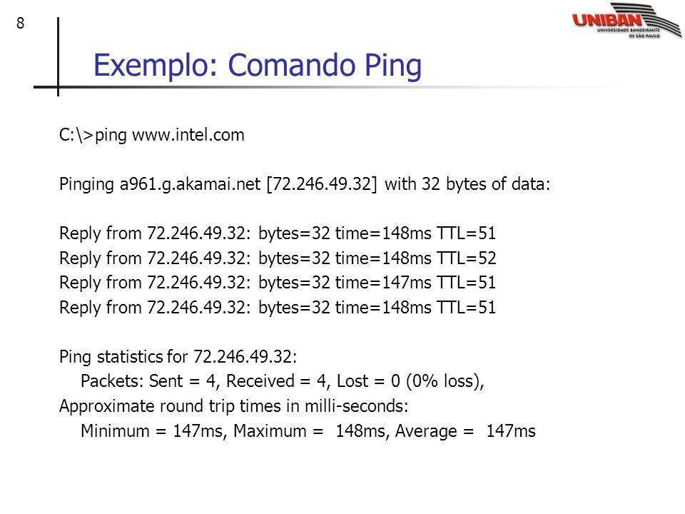 Exemplo: Comando Ping C:\>ping www.intel.com