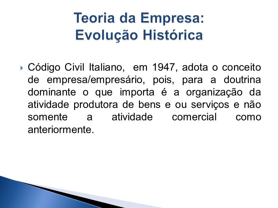 Teoria da Empresa: Evolução Histórica